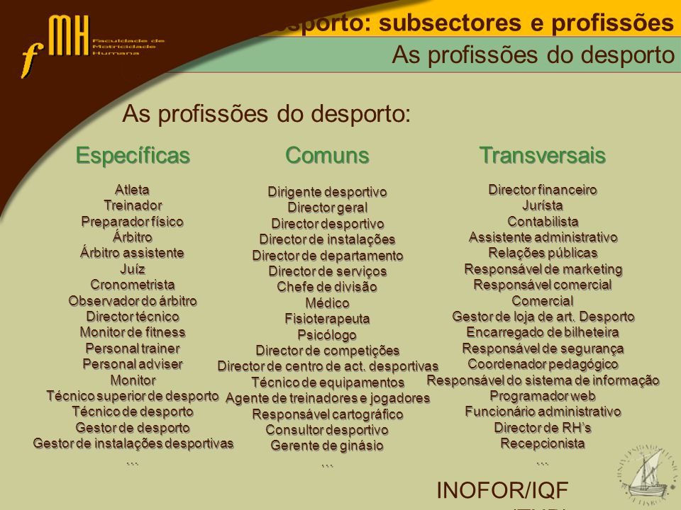 Desporto: subsectores e profissões As profissões do desporto