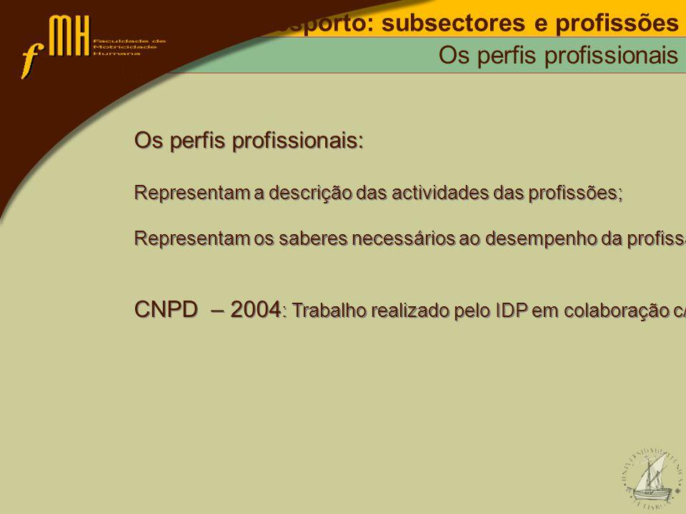 Desporto: subsectores e profissões Os perfis profissionais