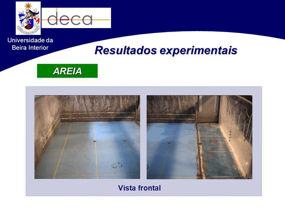 Resultados experimentais