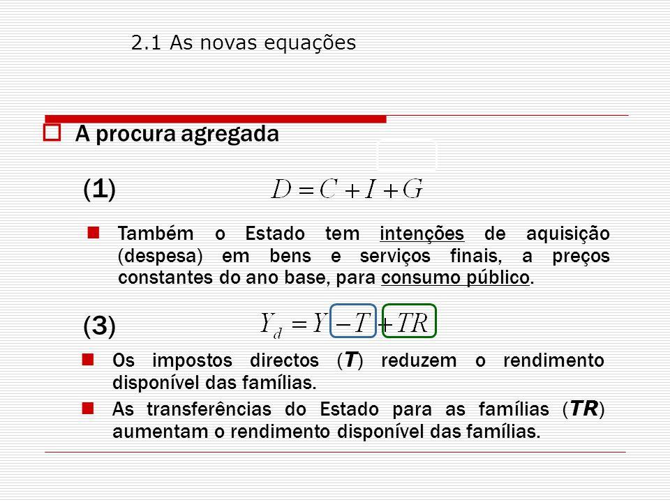 (1) (3) A procura agregada
