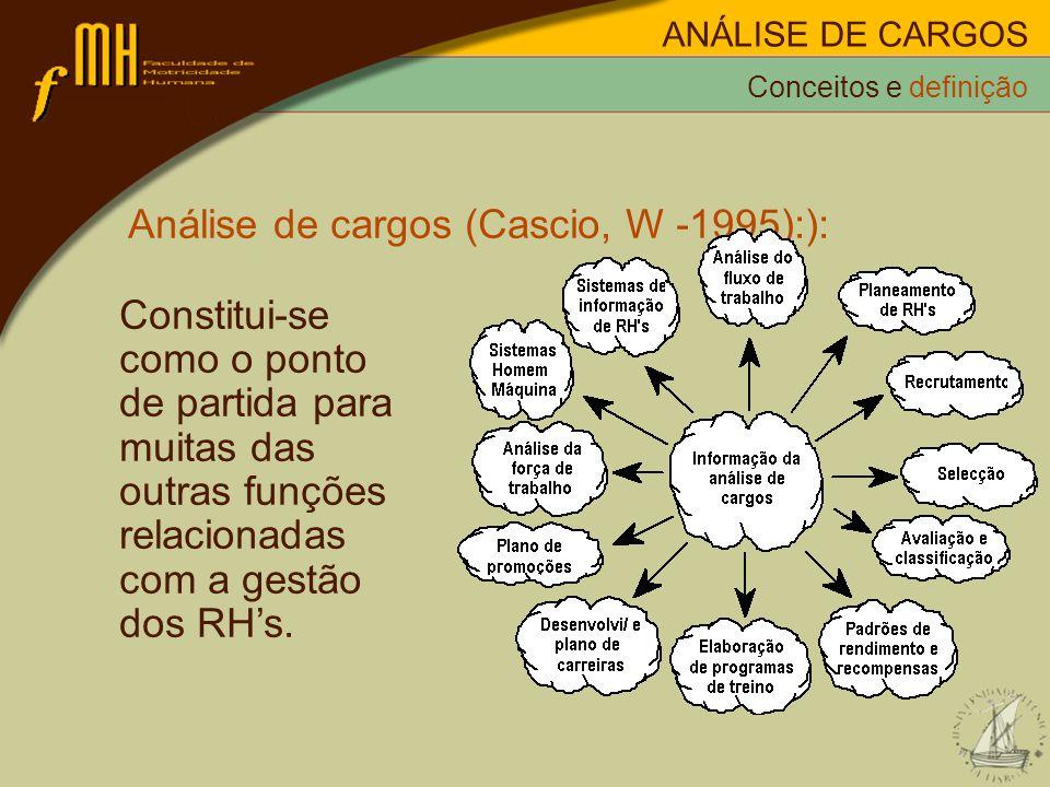 Análise de cargos (Cascio, W -1995):):