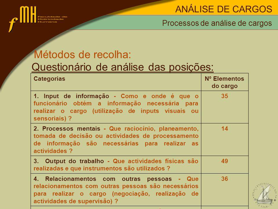 Questionário de análise das posições: