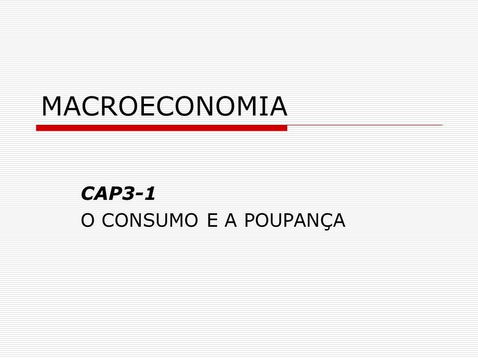 CAP3-1 O CONSUMO E A POUPANÇA