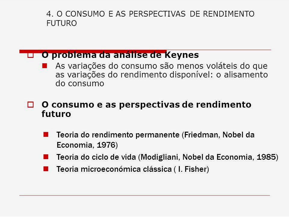 O problema da análise de Keynes