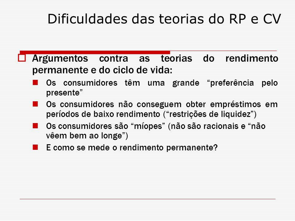 Dificuldades das teorias do RP e CV