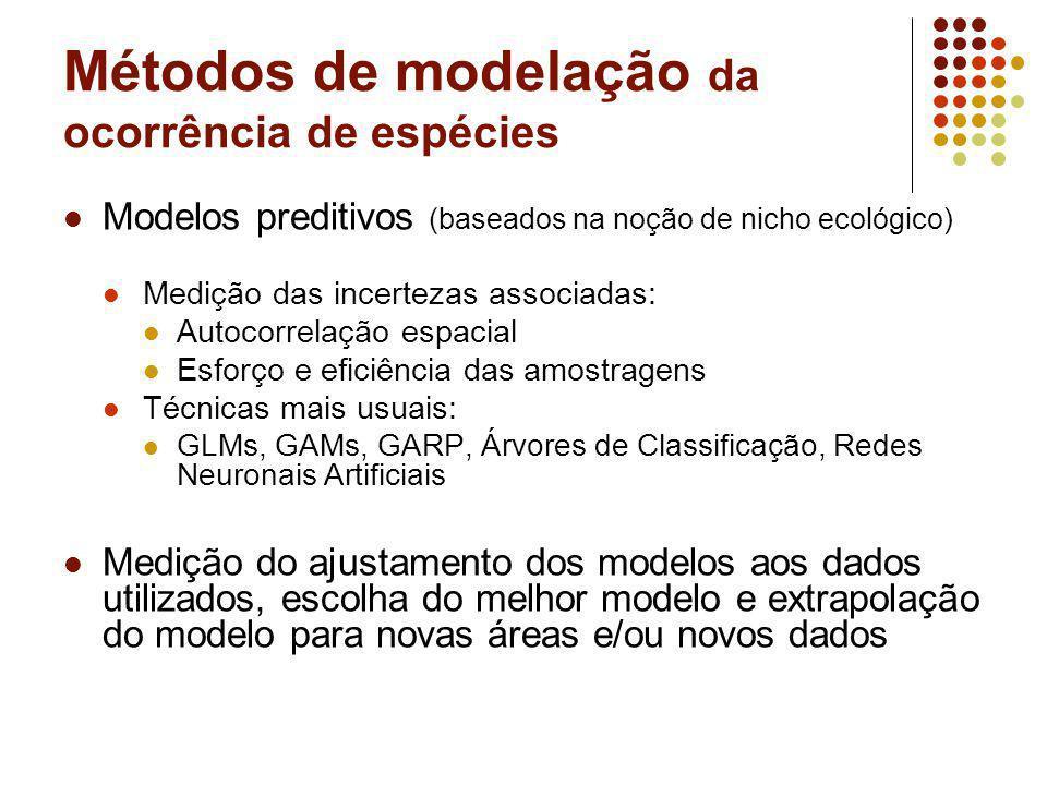 Métodos de modelação da ocorrência de espécies