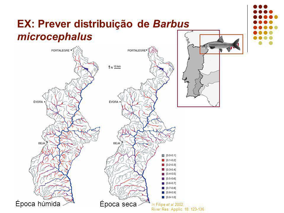 EX: Prever distribuição de Barbus microcephalus