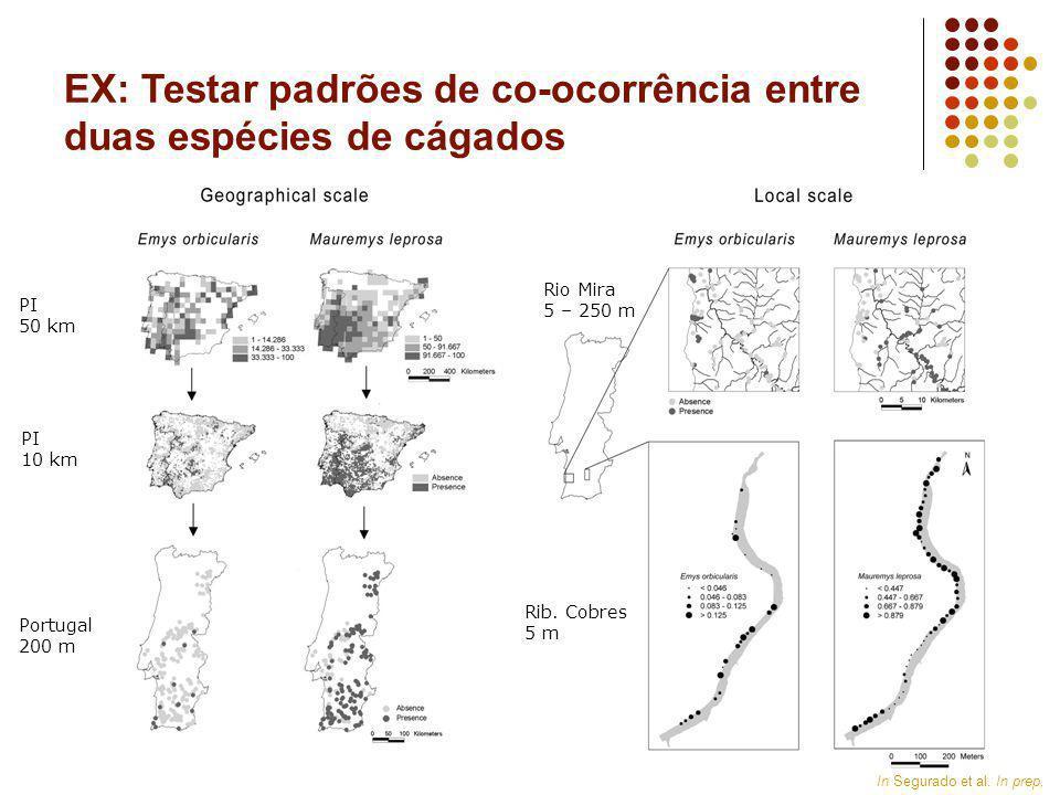 EX: Testar padrões de co-ocorrência entre duas espécies de cágados