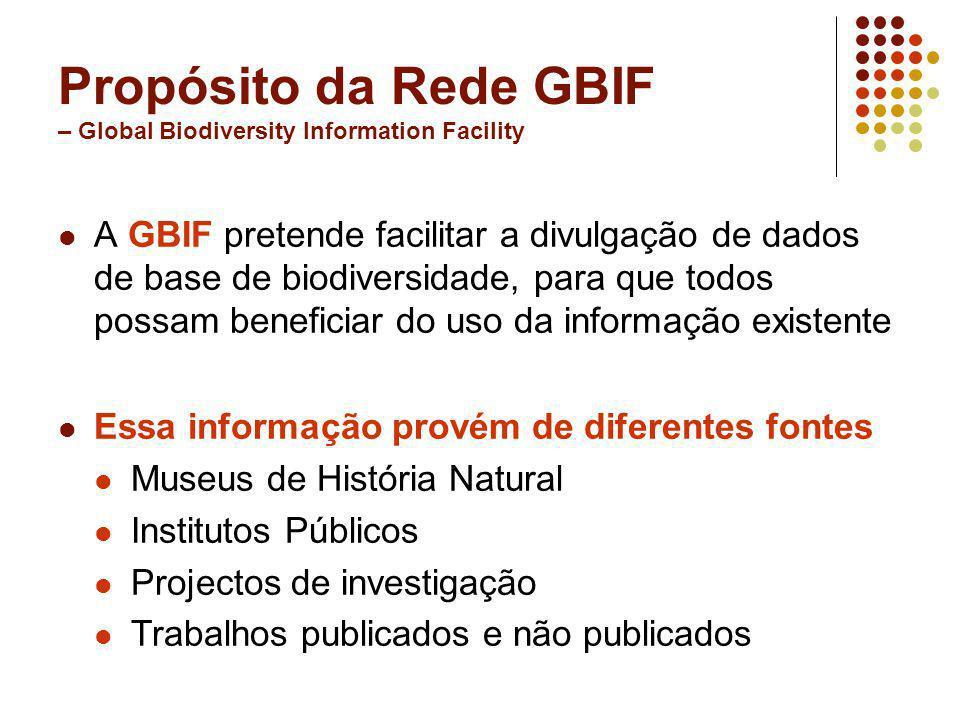 Propósito da Rede GBIF – Global Biodiversity Information Facility