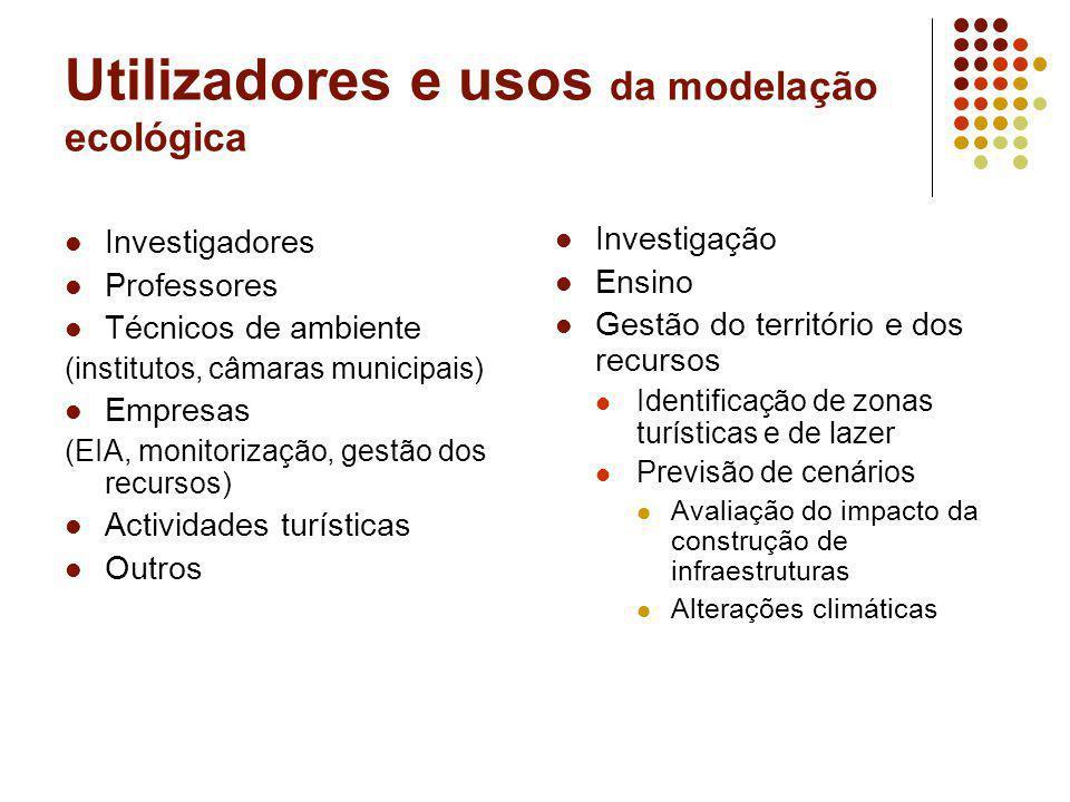 Utilizadores e usos da modelação ecológica
