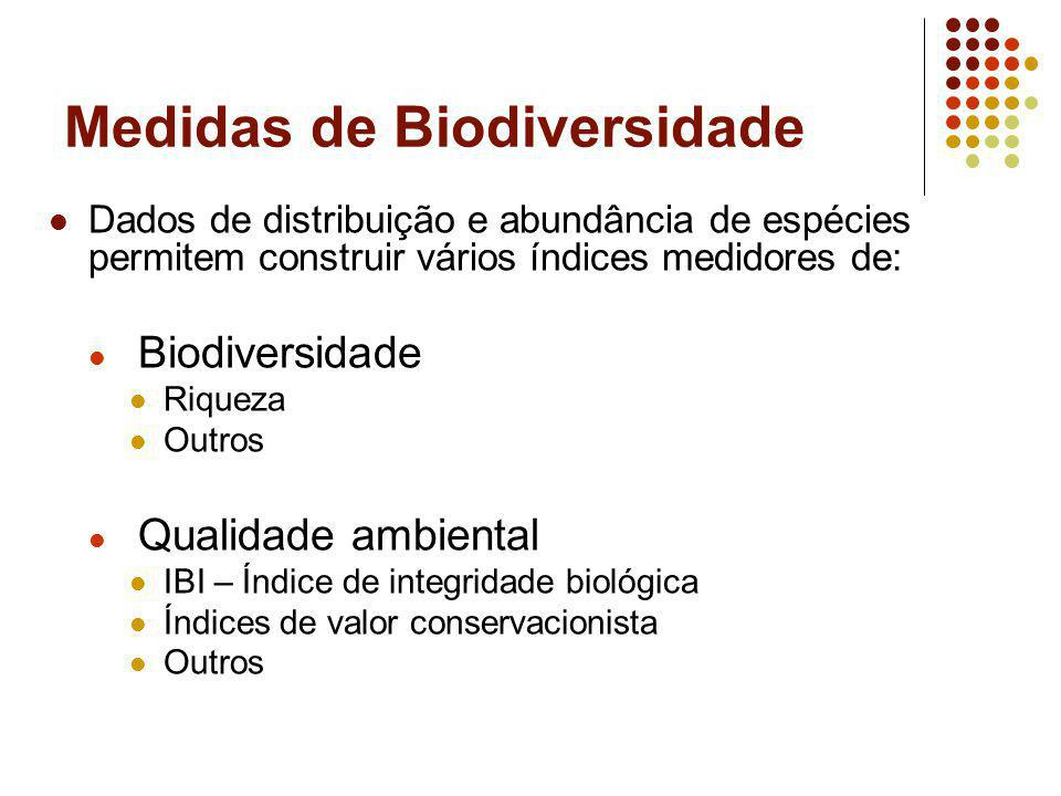 Medidas de Biodiversidade