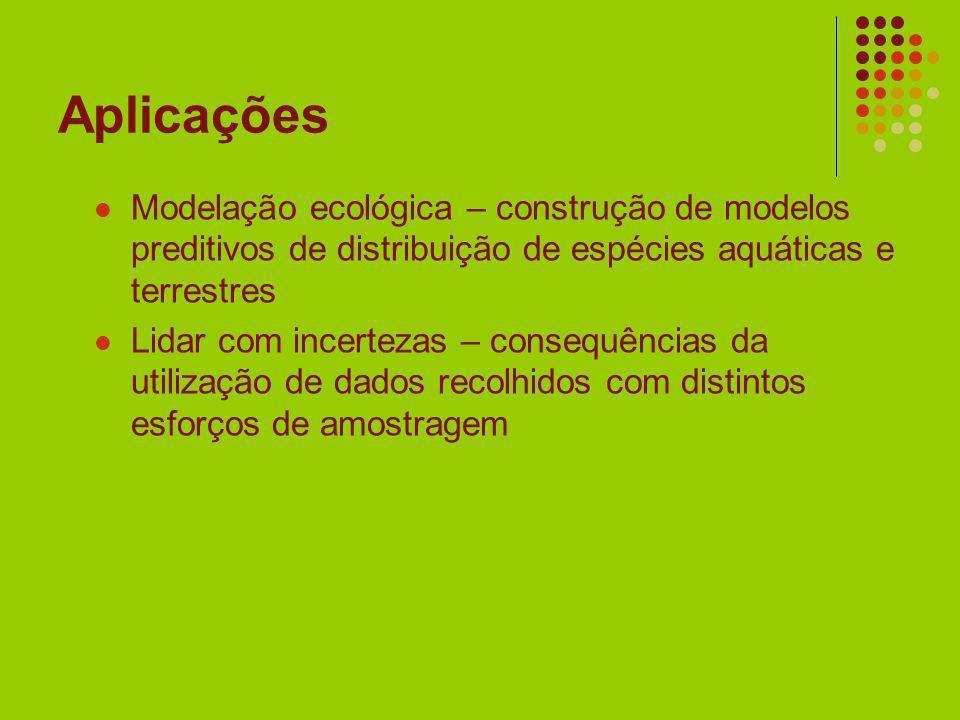 Aplicações Modelação ecológica – construção de modelos preditivos de distribuição de espécies aquáticas e terrestres.