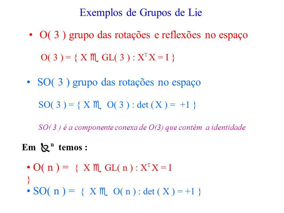Exemplos de Grupos de Lie