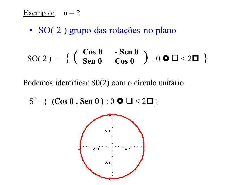 SO( 2 ) grupo das rotações no plano