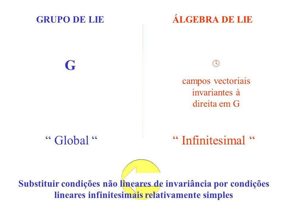 campos vectoriais invariantes à direita em G