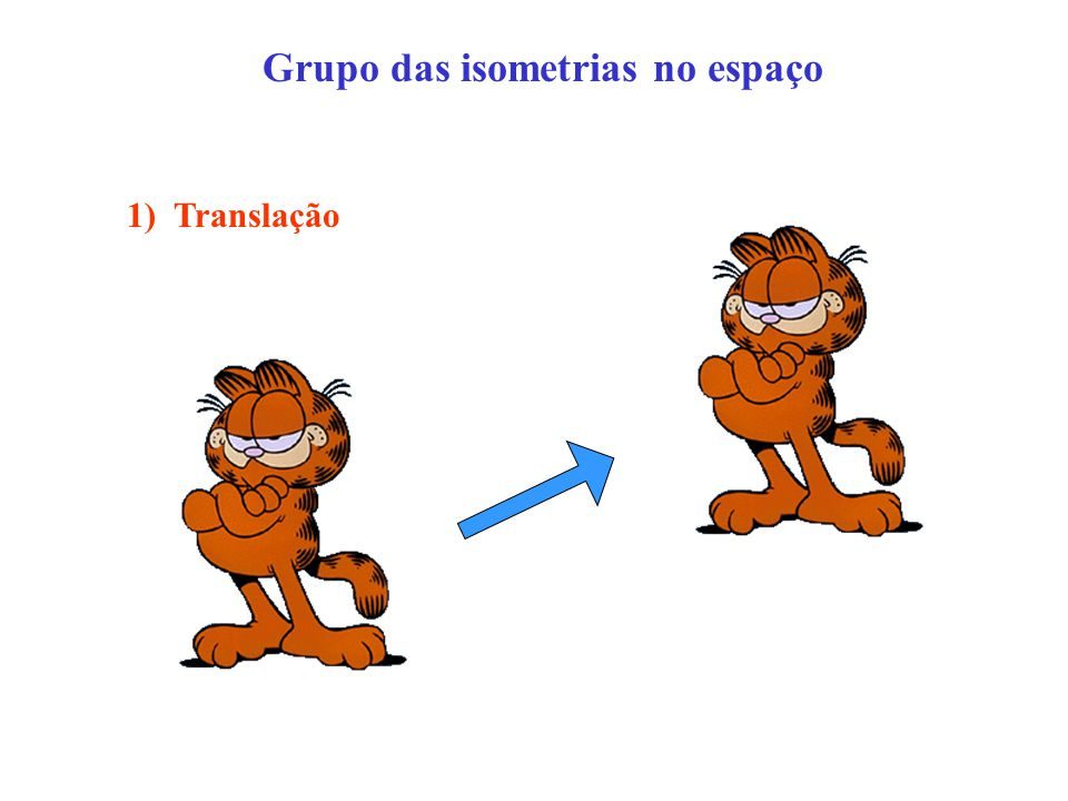 Grupo das isometrias no espaço