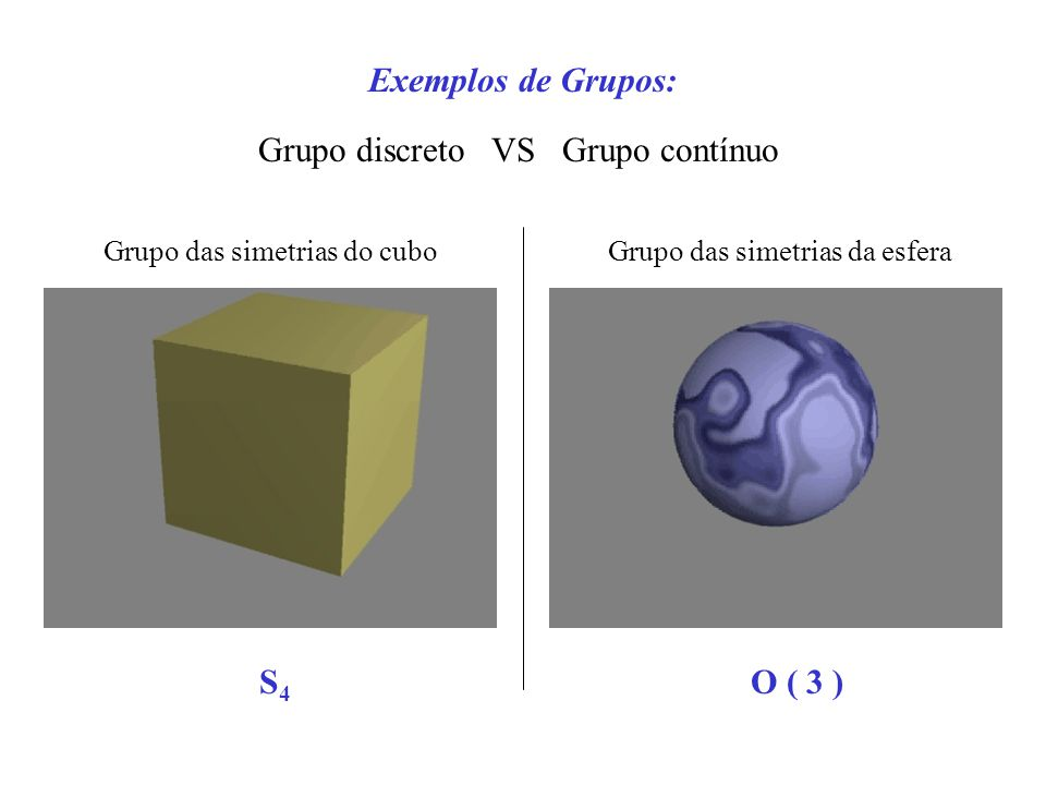 Exemplos de Grupos: S4 O ( 3 )