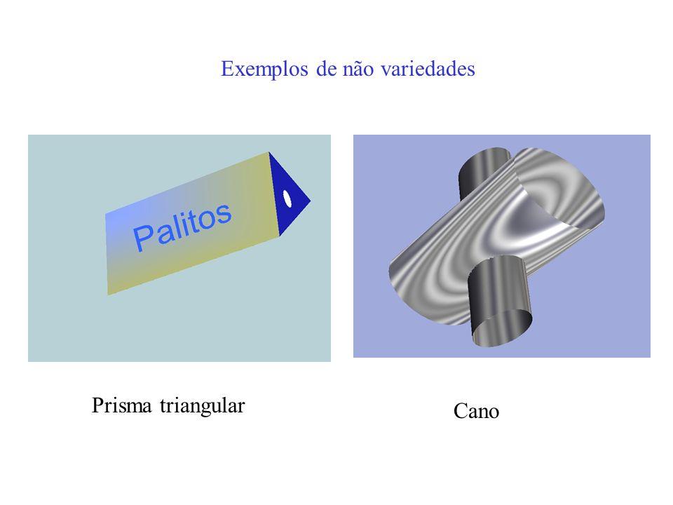 Exemplos de não variedades