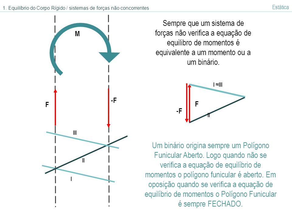 Estática 1. Equilíbrio do Corpo Rígido / sistemas de forças não concorrentes.
