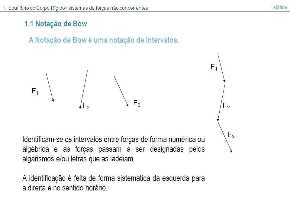 A Notação de Bow é uma notação de intervalos.