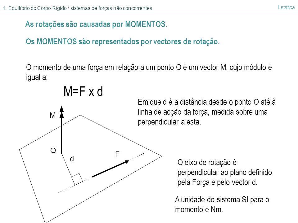 M=F x d As rotações são causadas por MOMENTOS.