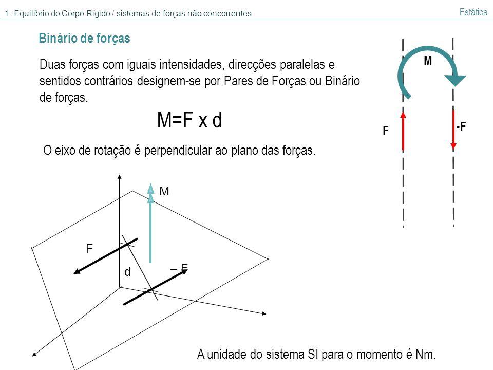 M=F x d Binário de forças
