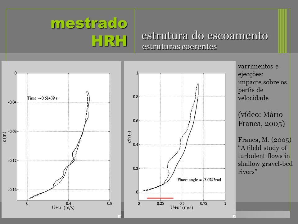 mestrado HRH estrutura do escoamento estruturas coerentes
