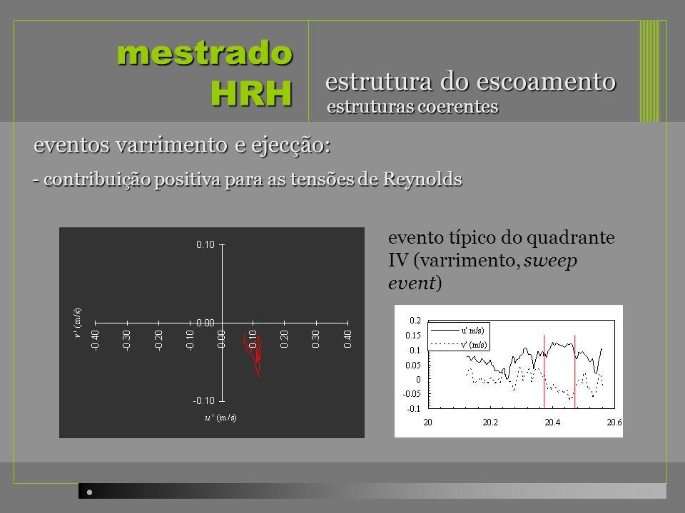 mestrado HRH estrutura do escoamento eventos varrimento e ejecção: