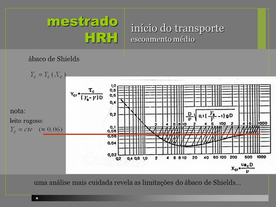 mestrado HRH início do transporte escoamento médio ábaco de Shields