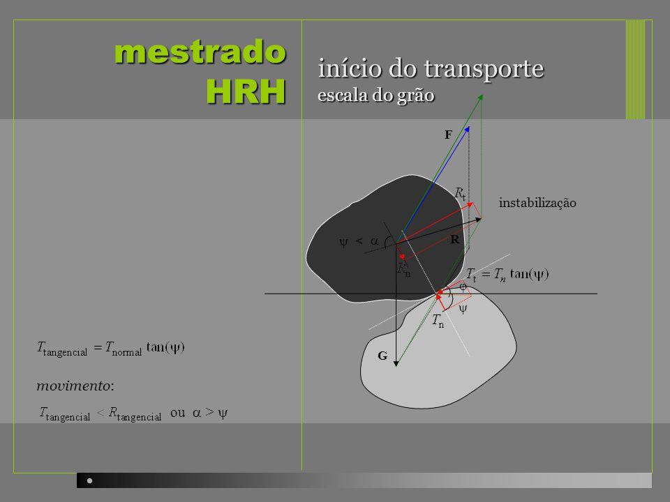 mestrado HRH início do transporte escala do grão movimento: