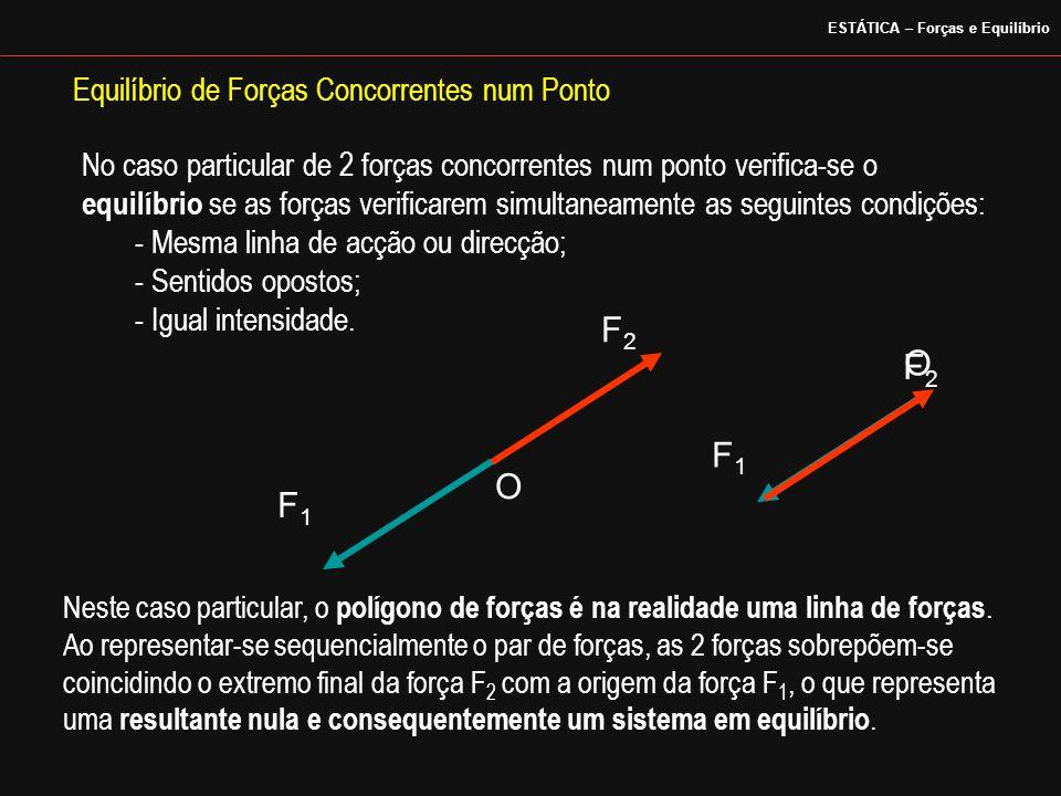 F2 O F2 F1 O F1 Equilíbrio de Forças Concorrentes num Ponto