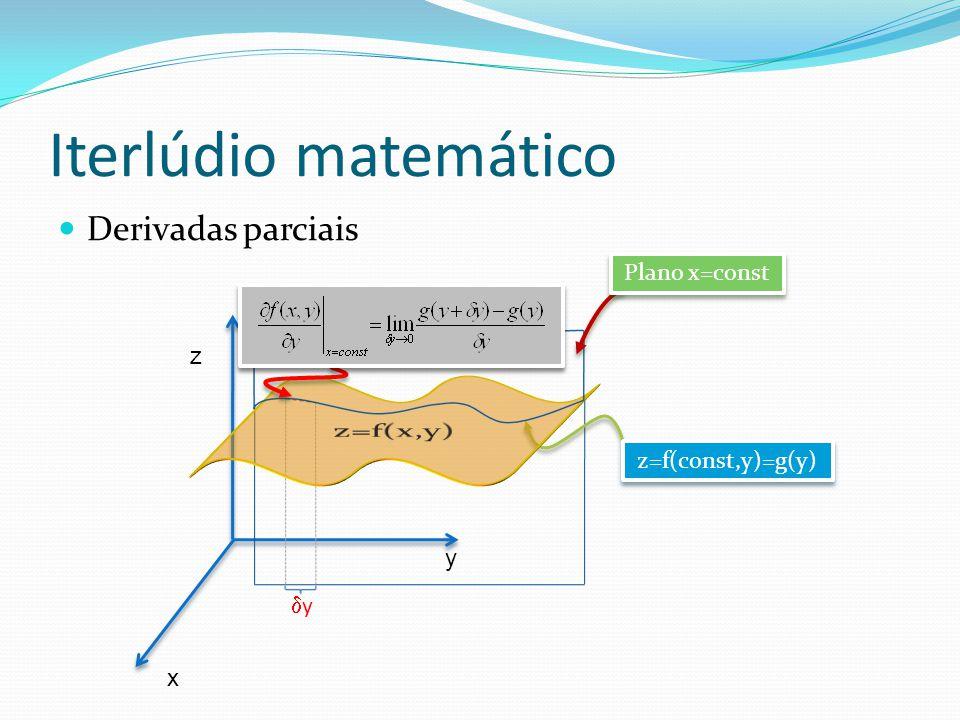 Iterlúdio matemático z=f(x,y) Derivadas parciais Plano x=const z