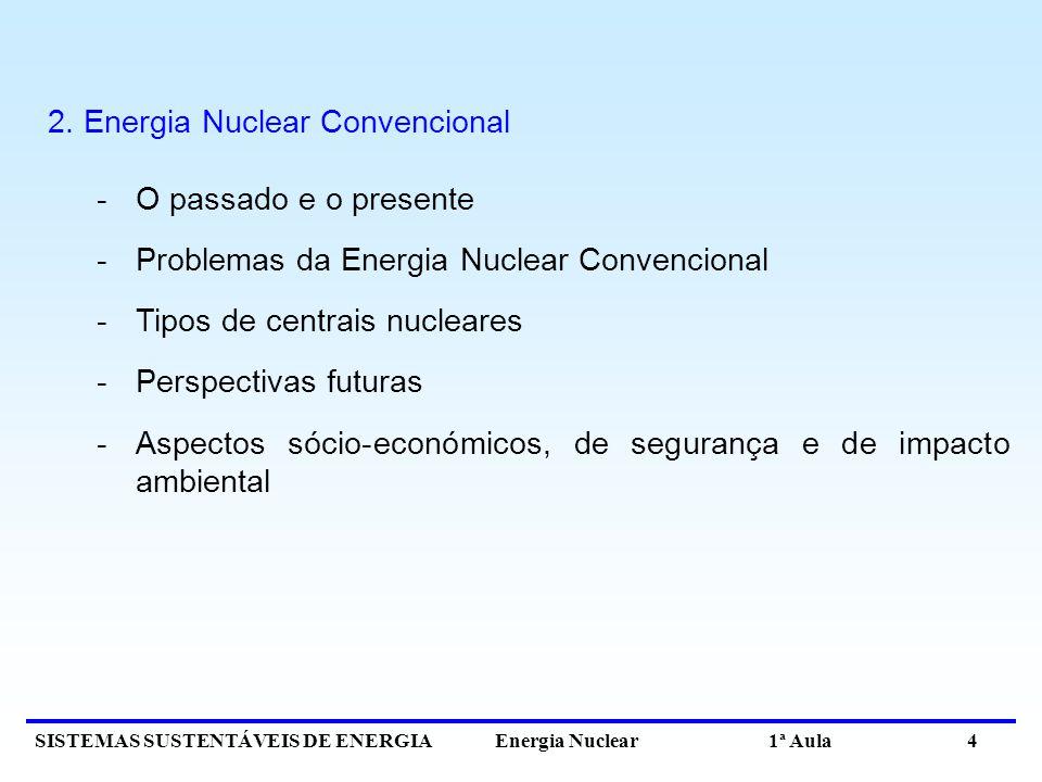 2. Energia Nuclear Convencional