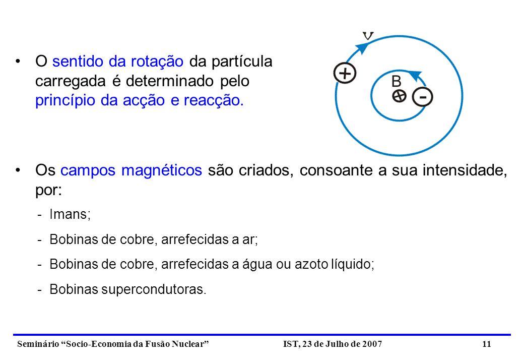 Os campos magnéticos são criados, consoante a sua intensidade, por: