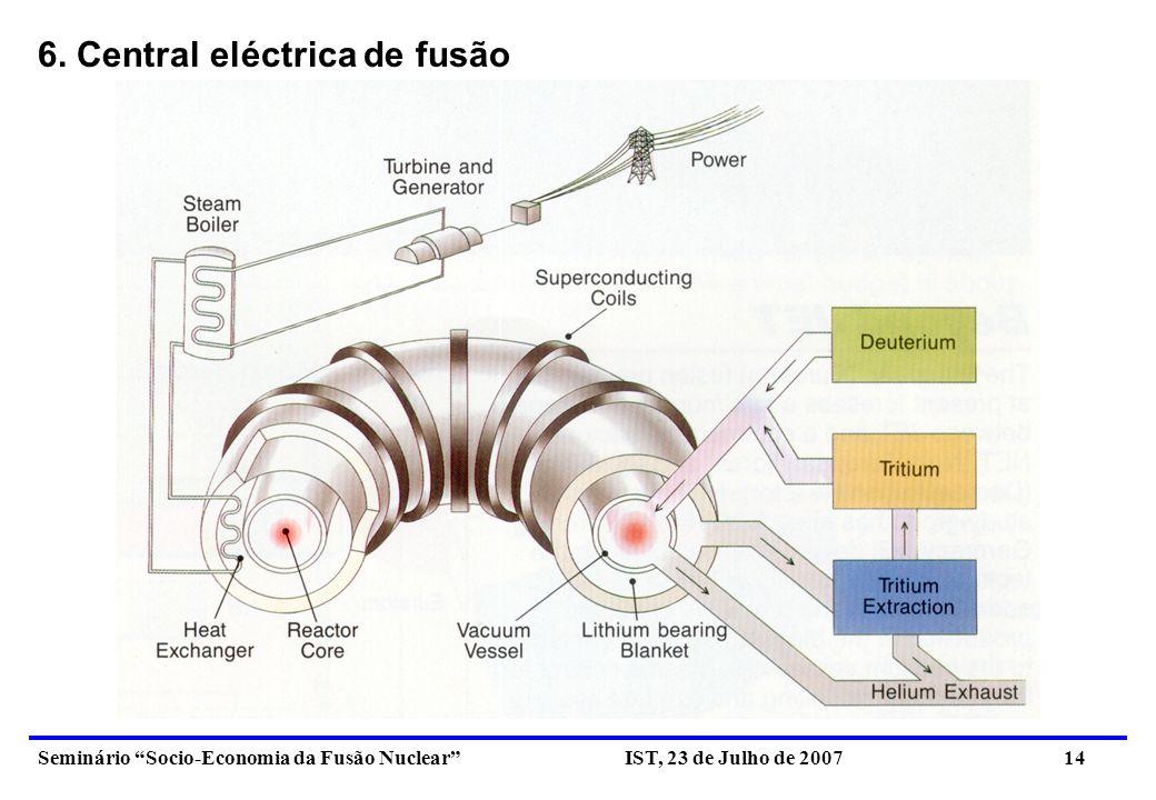 6. Central eléctrica de fusão