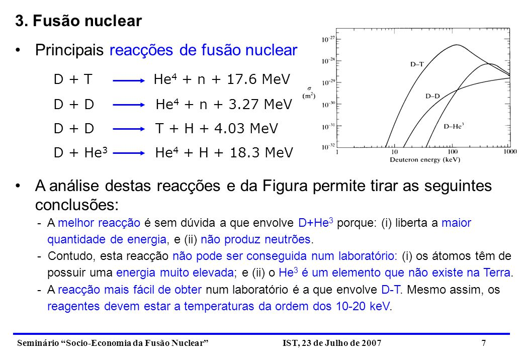 Principais reacções de fusão nuclear D + T He4 + n + 17.6 MeV