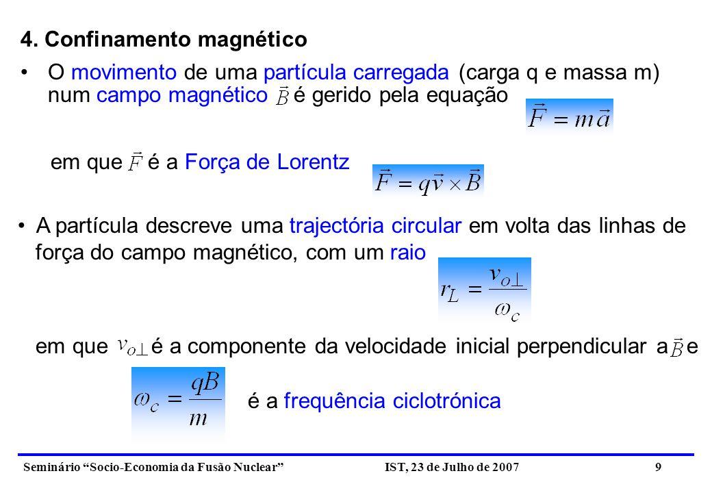 4. Confinamento magnético