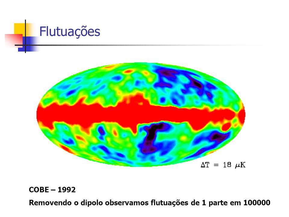 Flutuações COBE – 1992 Removendo o dipolo observamos flutuações de 1 parte em 100000