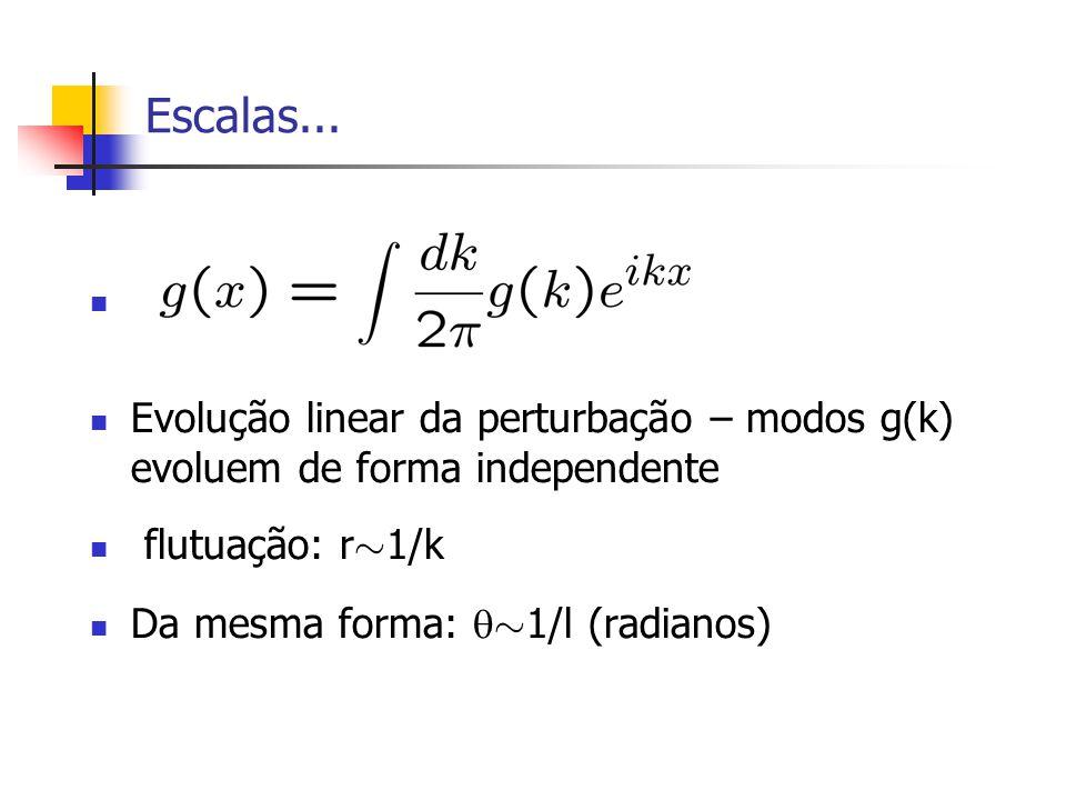 Escalas... Evolução linear da perturbação – modos g(k) evoluem de forma independente. flutuação: r»1/k.