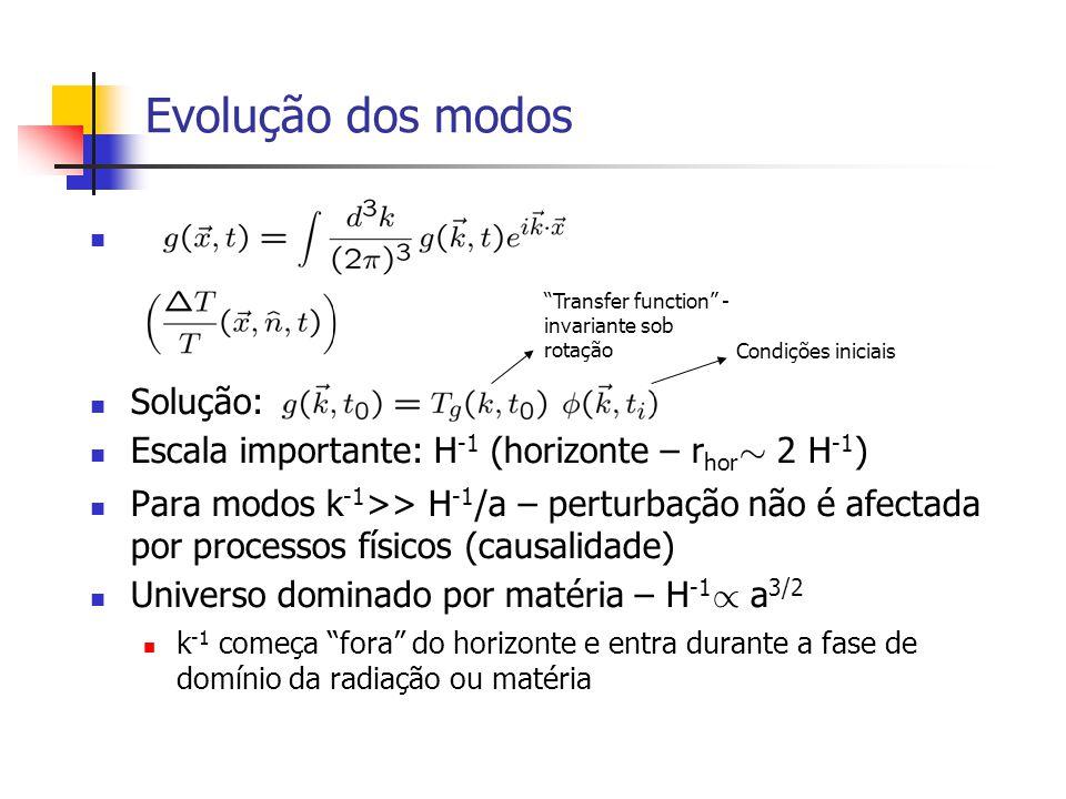 Evolução dos modos Solução: