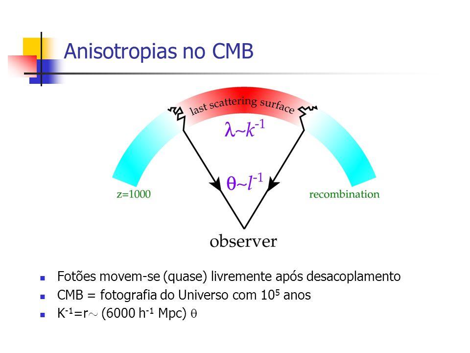 Anisotropias no CMB Fotões movem-se (quase) livremente após desacoplamento. CMB = fotografia do Universo com 105 anos.