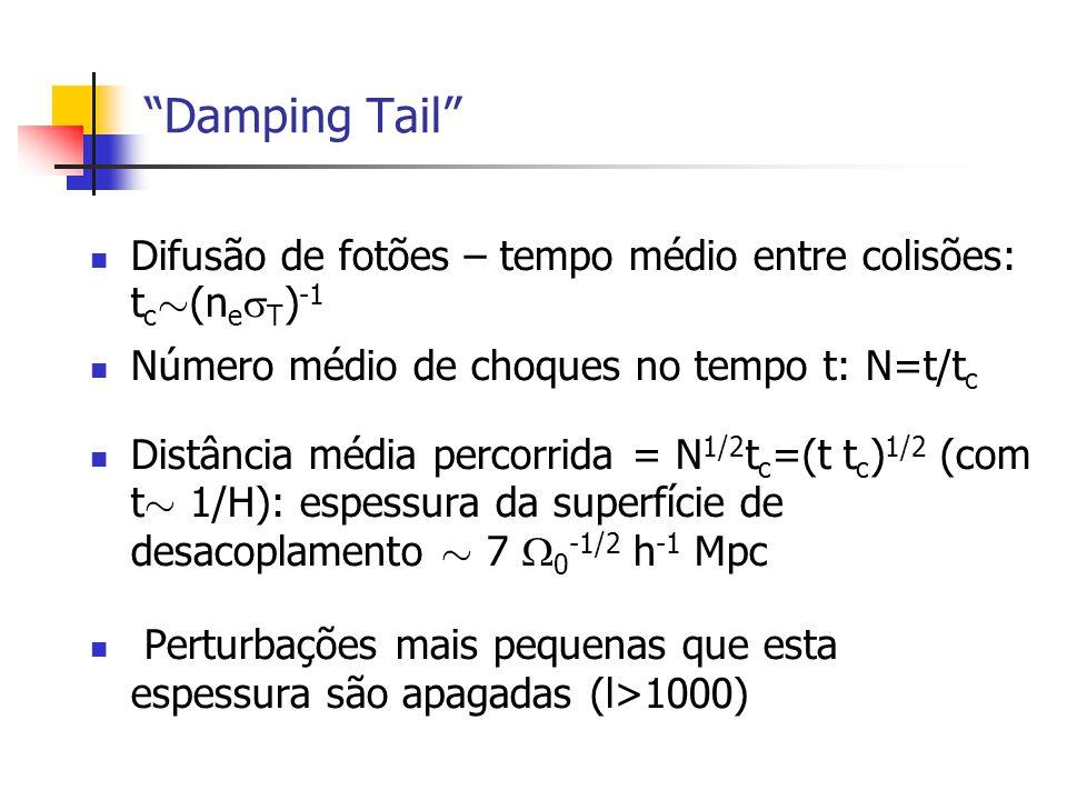 Damping Tail Difusão de fotões – tempo médio entre colisões: tc»(neT)-1. Número médio de choques no tempo t: N=t/tc.