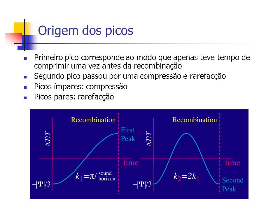 Origem dos picos Primeiro pico corresponde ao modo que apenas teve tempo de comprimir uma vez antes da recombinação.