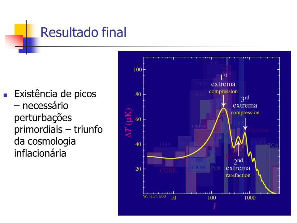 Resultado final Existência de picos – necessário perturbações primordiais – triunfo da cosmologia inflacionária.