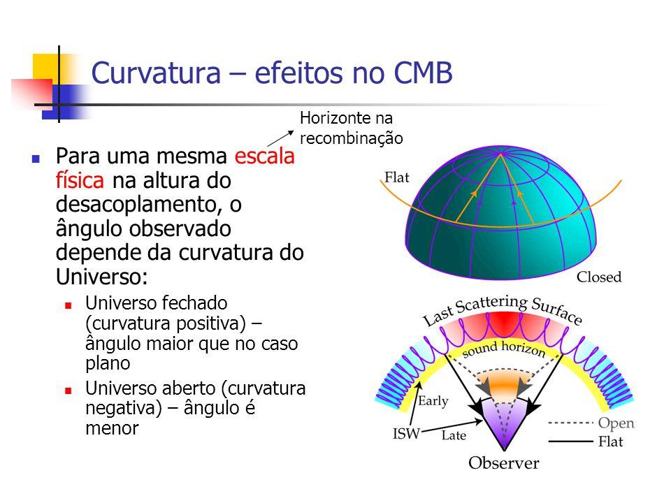 Curvatura – efeitos no CMB