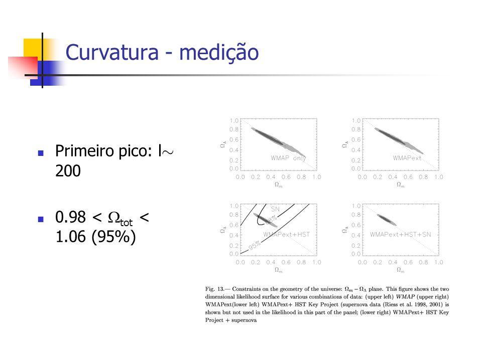Curvatura - medição Primeiro pico: l» 200