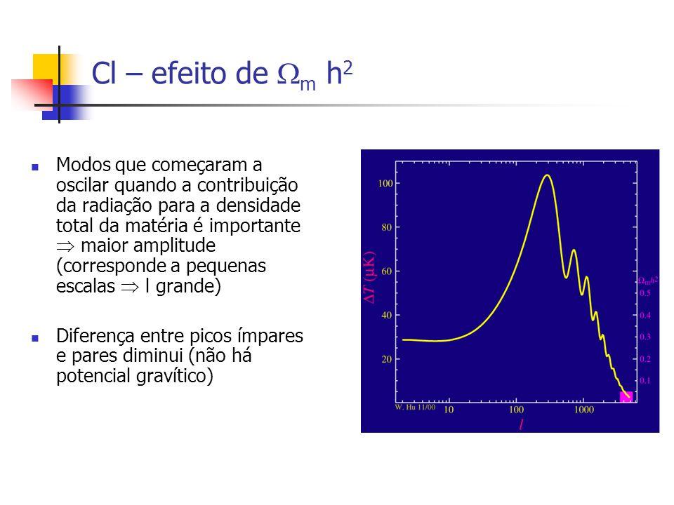 Cl – efeito de m h2