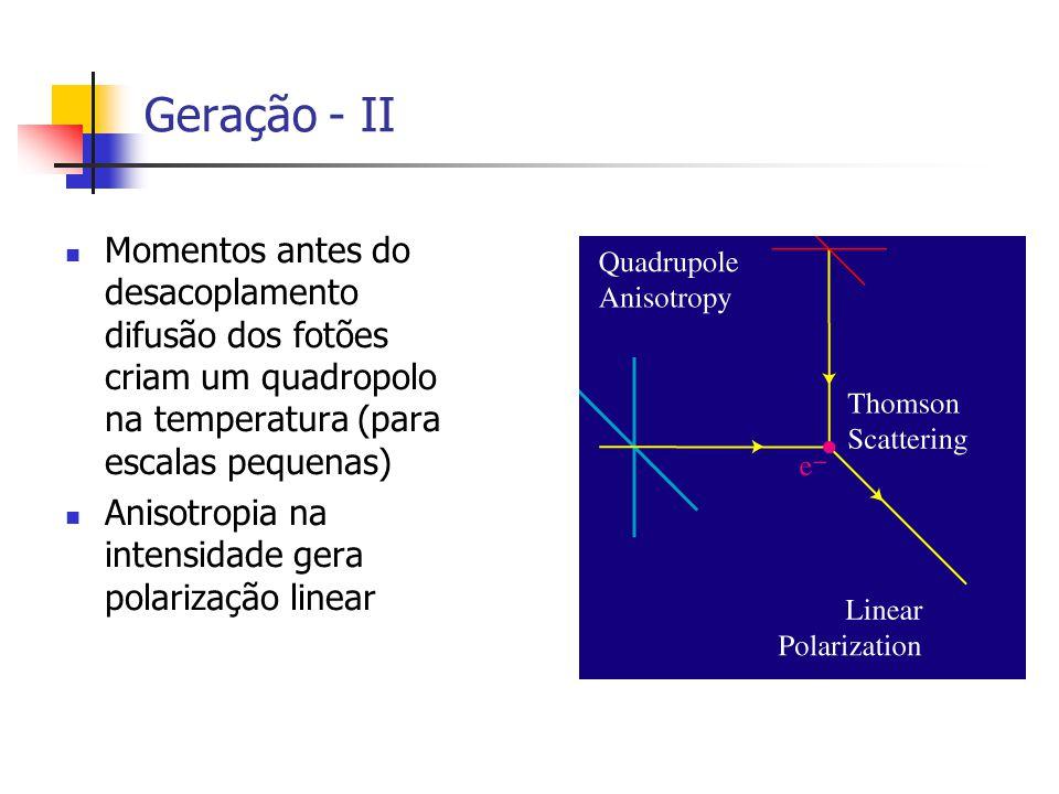 Geração - II Momentos antes do desacoplamento difusão dos fotões criam um quadropolo na temperatura (para escalas pequenas)