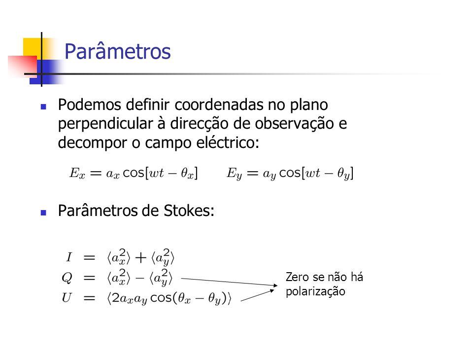 Parâmetros Podemos definir coordenadas no plano perpendicular à direcção de observação e decompor o campo eléctrico: