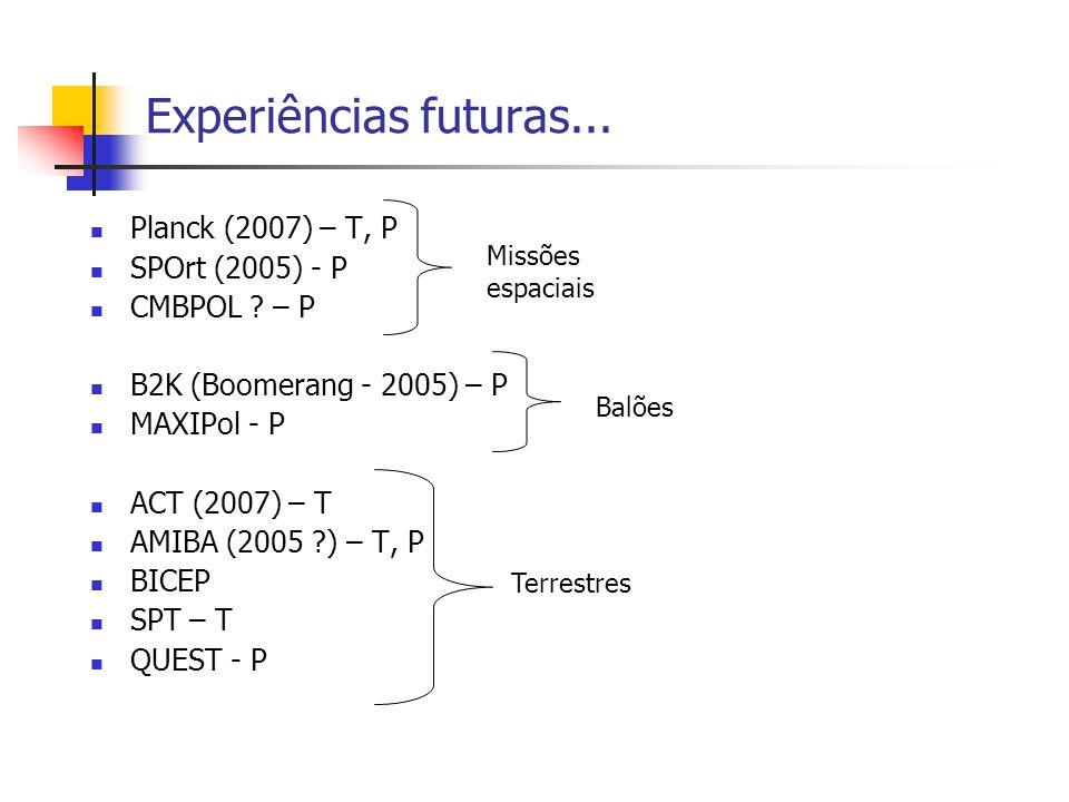 Experiências futuras... Planck (2007) – T, P SPOrt (2005) - P
